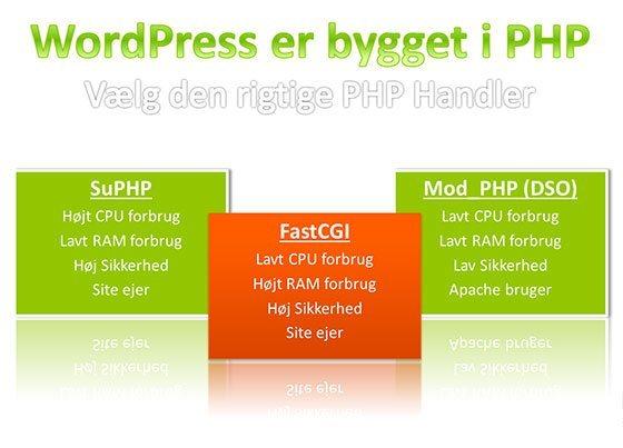 Hastighed og performance på wordpress løsninger - WordCamp 2013
