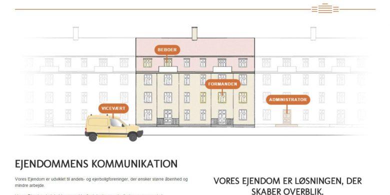 arcomus websystem til ejendomme