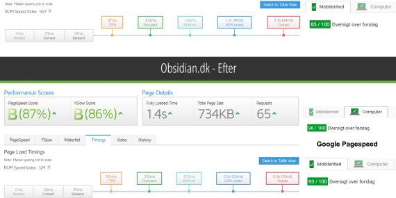 Langsom hjemmeside hos obsidian.dk